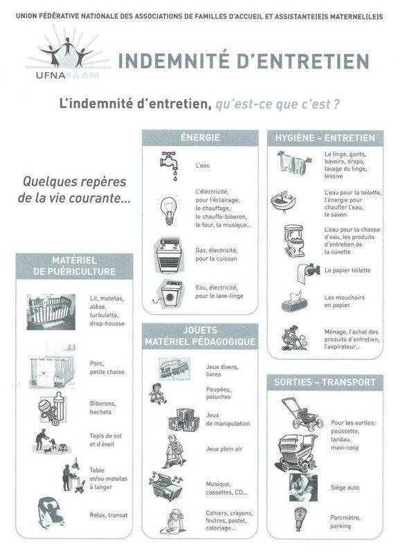 Presentation for Tarif horaire entretien espace vert